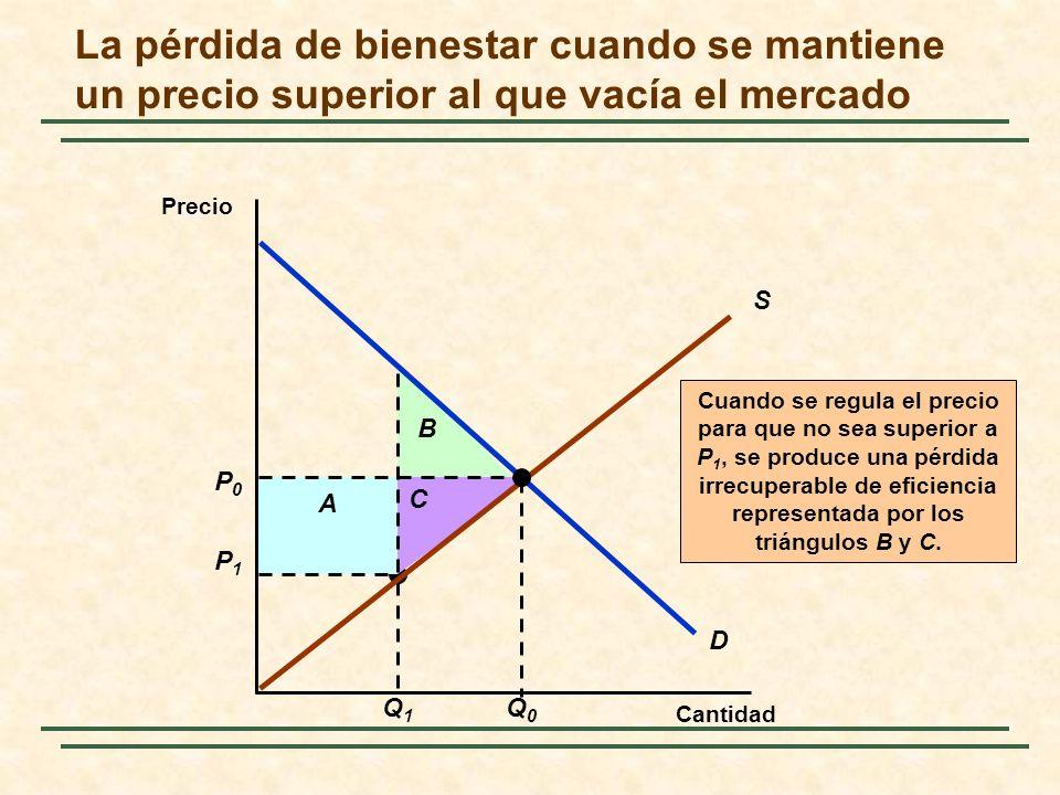 P1P1 Q1Q1 A B C Cuando se regula el precio para que no sea superior a P 1, se produce una pérdida irrecuperable de eficiencia representada por los tri