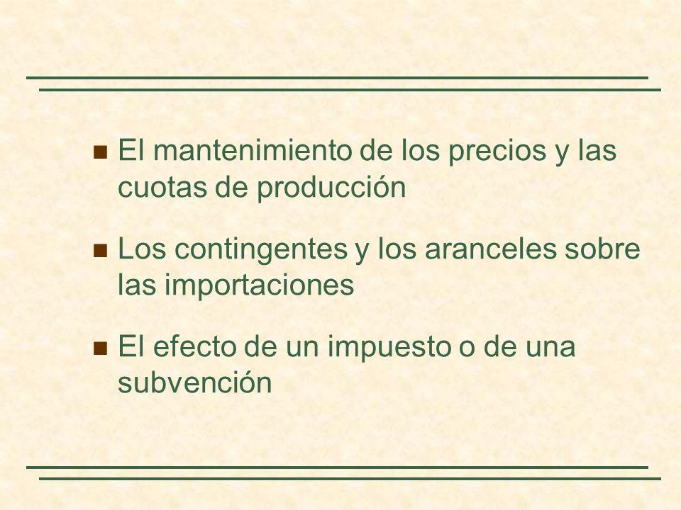 El mantenimiento de los precios y las cuotas de producción Los contingentes y los aranceles sobre las importaciones El efecto de un impuesto o de una
