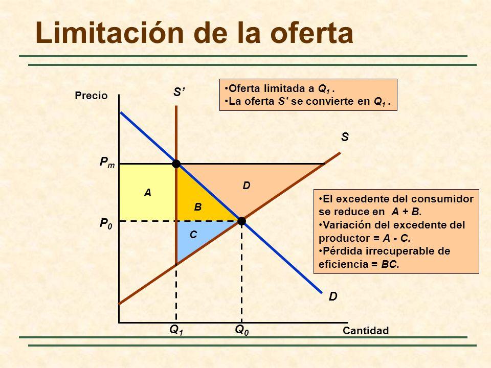 B A El excedente del consumidor se reduce en A + B. Variación del excedente del productor = A - C. Pérdida irrecuperable de eficiencia = BC. C D Limit