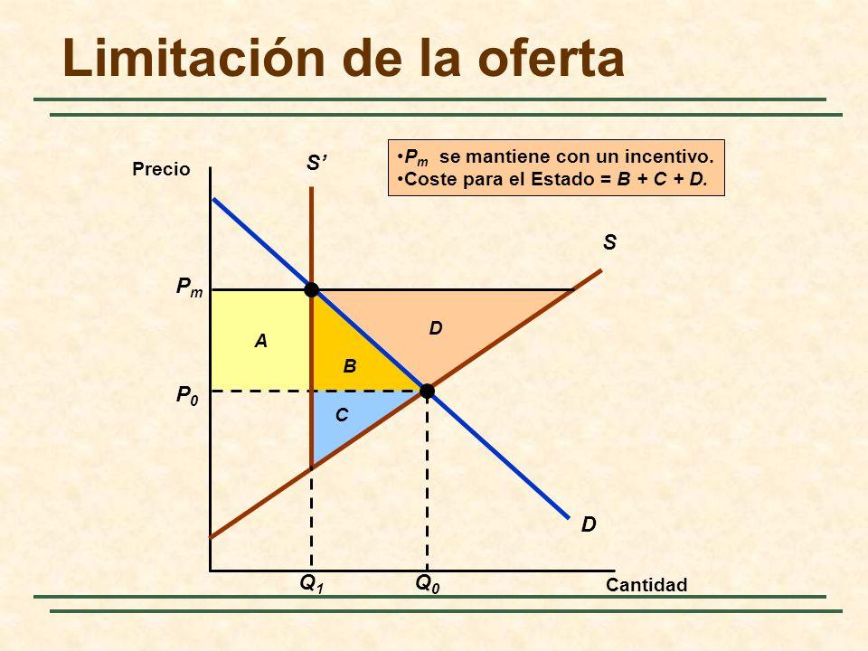 B A C D Limitación de la oferta Cantidad Precio D P0P0 Q0Q0 S PmPm S Q1Q1 P m se mantiene con un incentivo. Coste para el Estado = B + C + D.
