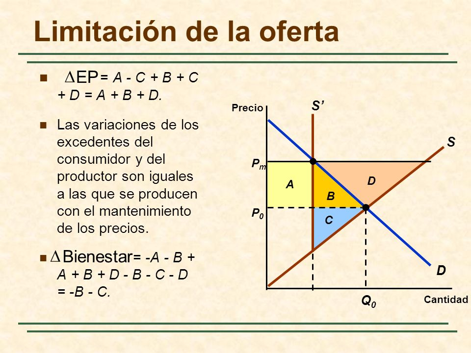 Limitación de la oferta B A Cantidad Precio D P0P0 Q0Q0 PmPm S S D C = A - C + B + C + D = A + B + D. Las variaciones de los excedentes del consumidor