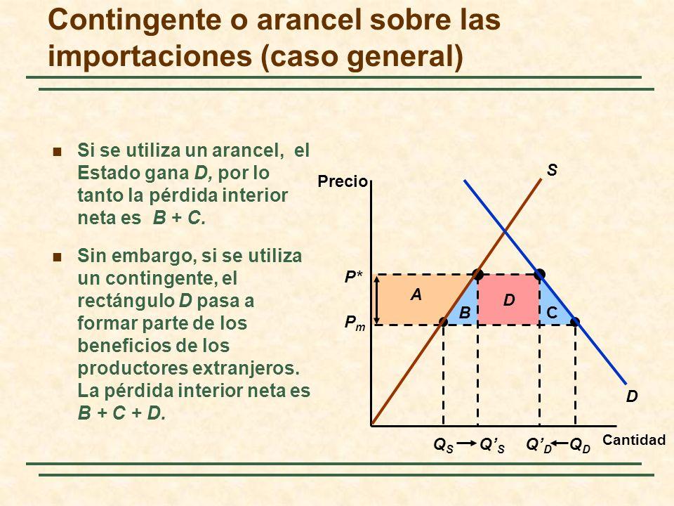 Contingente o arancel sobre las importaciones (caso general) Si se utiliza un arancel, el Estado gana D, por lo tanto la pérdida interior neta es B +