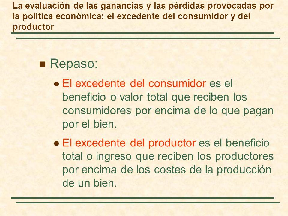 D A Pérdida de excedente del consumidor Pérdida de excedente del productor P v = 0,72 P c = 1,22 Efecto de un impuesto de 50 centavos sobre la gasolina Cantidad (miles de millones al año) Precio (dólares por litro) 050150 0,50 100 P 0 = 1,00 1,50 89 t = 0,50 11 Los ingresos anuales generados por el impuesto son 0,50(89) ó 44.500 millones de dólares.