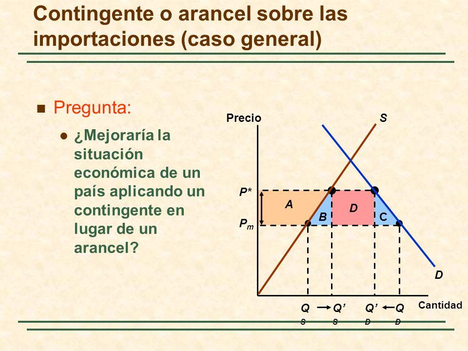 Pregunta: ¿Mejoraría la situación económica de un país aplicando un contingente en lugar de un arancel? Contingente o arancel sobre las importaciones