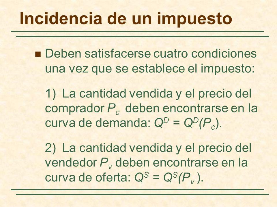 Incidencia de un impuesto Deben satisfacerse cuatro condiciones una vez que se establece el impuesto: 1)La cantidad vendida y el precio del comprador