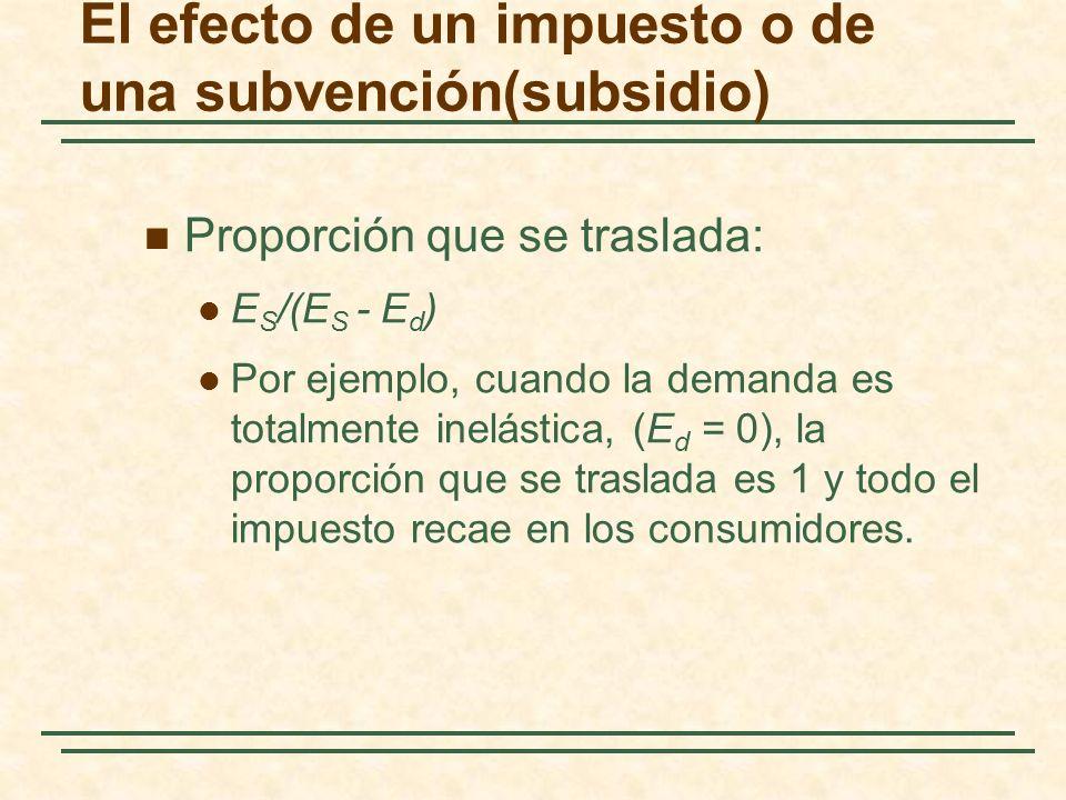 Proporción que se traslada: E S /(E S - E d ) Por ejemplo, cuando la demanda es totalmente inelástica, (E d = 0), la proporción que se traslada es 1 y
