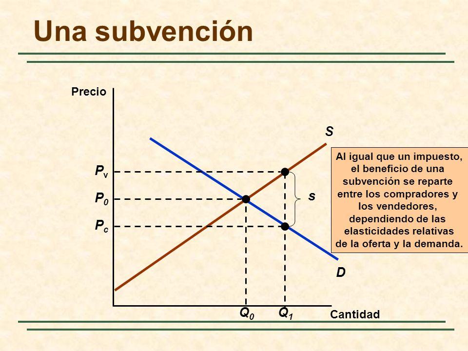 D S Una subvención Cantidad Precio P0P0 Q0Q0 Q1Q1 PvPv PcPc s Al igual que un impuesto, el beneficio de una subvención se reparte entre los compradore
