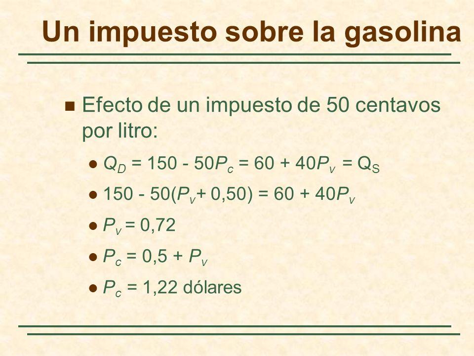Un impuesto sobre la gasolina Efecto de un impuesto de 50 centavos por litro: Q D = 150 - 50P c = 60 + 40P v = Q S 150 - 50(P v + 0,50) = 60 + 40P v P