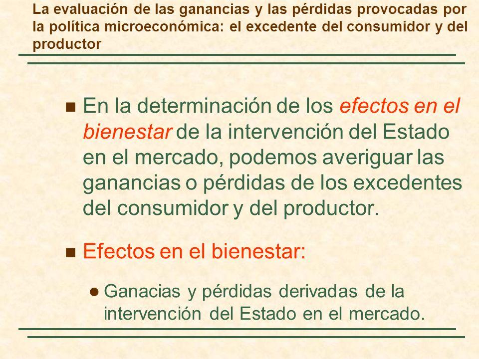 En la determinación de los efectos en el bienestar de la intervención del Estado en el mercado, podemos averiguar las ganancias o pérdidas de los exce