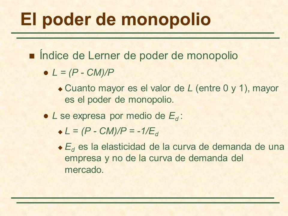 Índice de Lerner de poder de monopolio L = (P - CM)/P Cuanto mayor es el valor de L (entre 0 y 1), mayor es el poder de monopolio. L se expresa por me
