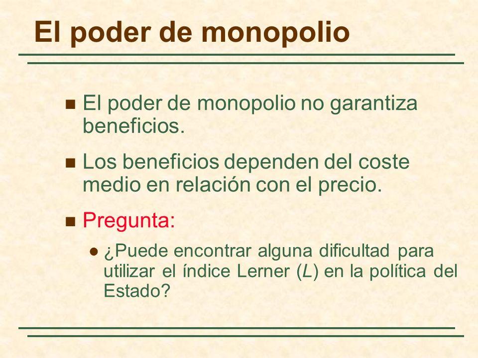 El poder de monopolio no garantiza beneficios. Los beneficios dependen del coste medio en relación con el precio. Pregunta: ¿Puede encontrar alguna di
