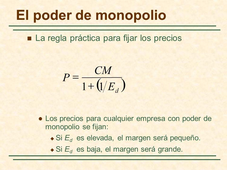 La regla práctica para fijar los precios Los precios para cualquier empresa con poder de monopolio se fijan: Si E d es elevada, el margen será pequeño