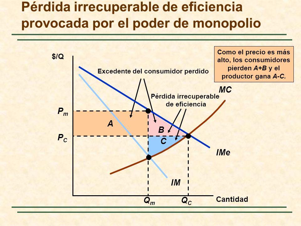 B A Excedente del consumidor perdido Pérdida irrecuperable de eficiencia Como el precio es más alto, los consumidores pierden A+B y el productor gana