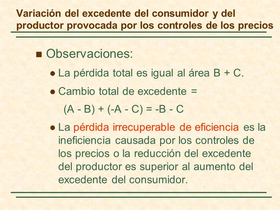 Observaciones: La pérdida total es igual al área B + C. Cambio total de excedente = (A - B) + (-A - C) = -B - C La pérdida irrecuperable de eficiencia