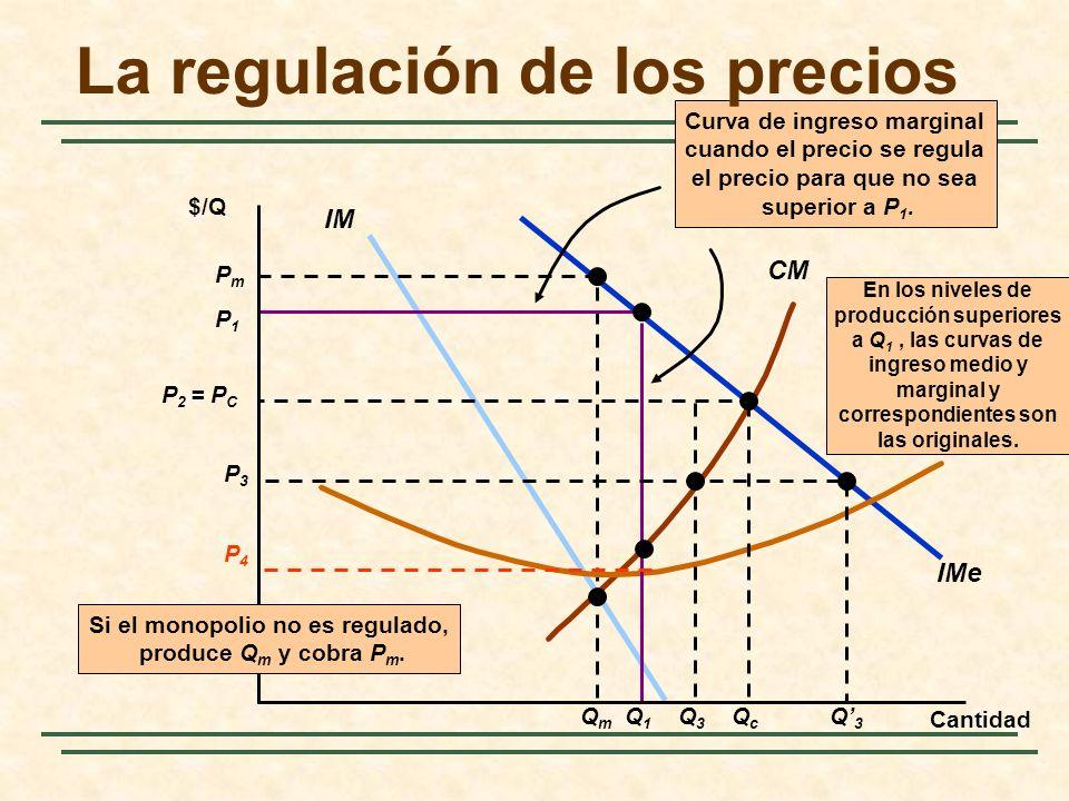 IMe IM CM PmPm QmQm CMe P1P1 Q1Q1 Curva de ingreso marginal cuando el precio se regula el precio para que no sea superior a P 1. Si el monopolio no es