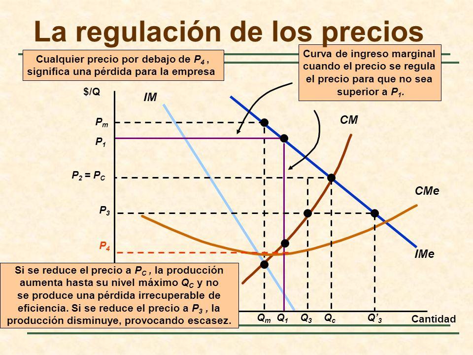 IMe IM CM PmPm QmQm CMe P1P1 Q1Q1 Curva de ingreso marginal cuando el precio se regula el precio para que no sea superior a P 1. Si se reduce el preci