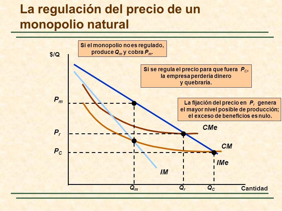 CM CMe IMe IM $/Q Cantidad La fijación del precio en P r genera el mayor nivel posible de producción; el exceso de beneficios es nulo. QrQr PrPr PCPC