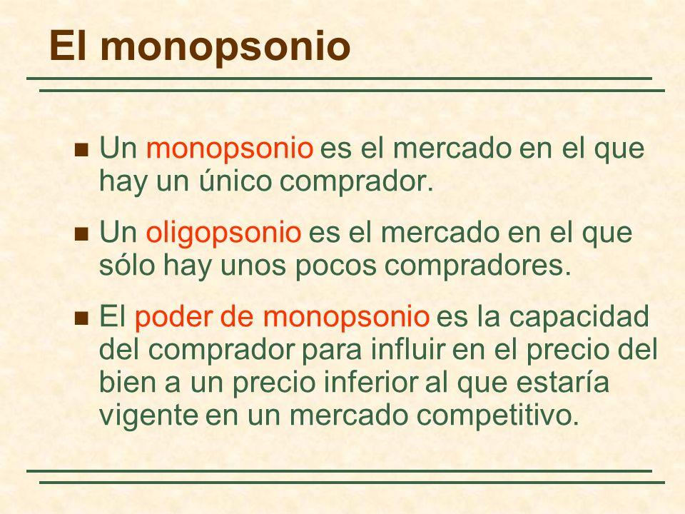 El monopsonio Un monopsonio es el mercado en el que hay un único comprador. Un oligopsonio es el mercado en el que sólo hay unos pocos compradores. El
