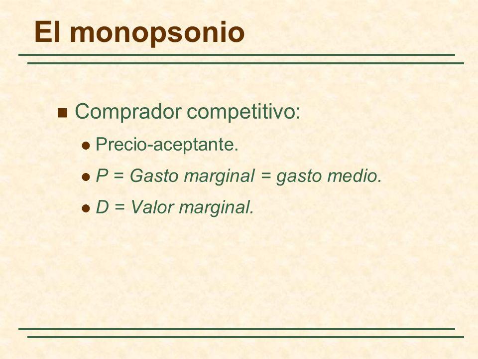El monopsonio Comprador competitivo: Precio-aceptante. P = Gasto marginal = gasto medio. D = Valor marginal.