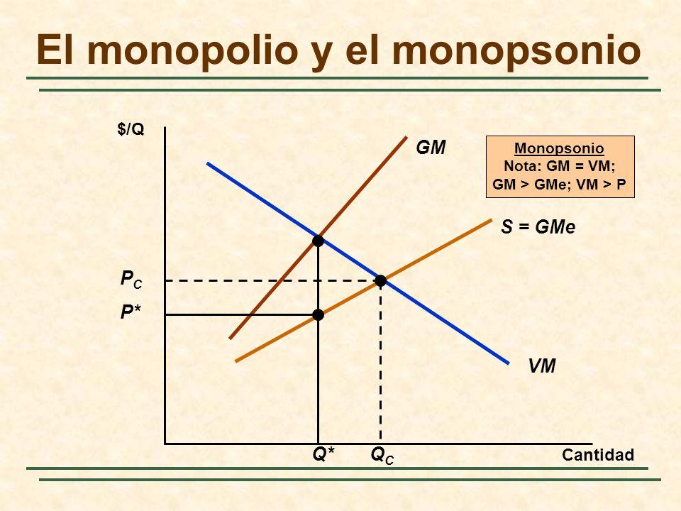 Cantidad $/Q VM GM S = GMe Q* P* PCPC QCQC Monopsonio Nota: GM = VM; GM > GMe; VM > P El monopolio y el monopsonio