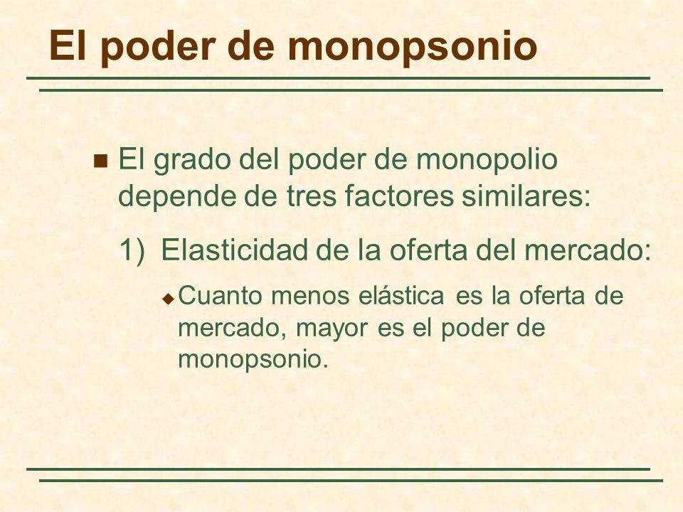 El grado del poder de monopolio depende de tres factores similares: 1)Elasticidad de la oferta del mercado: Cuanto menos elástica es la oferta de merc