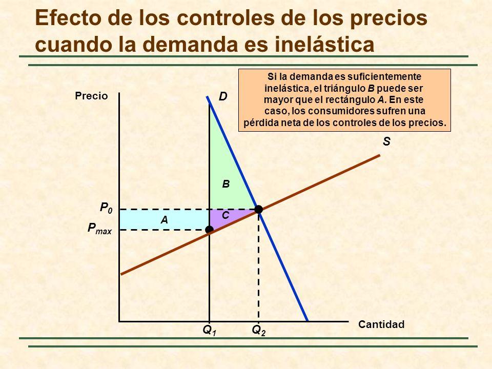 B A P max C Q1Q1 Si la demanda es suficientemente inelástica, el triángulo B puede ser mayor que el rectángulo A. En este caso, los consumidores sufre