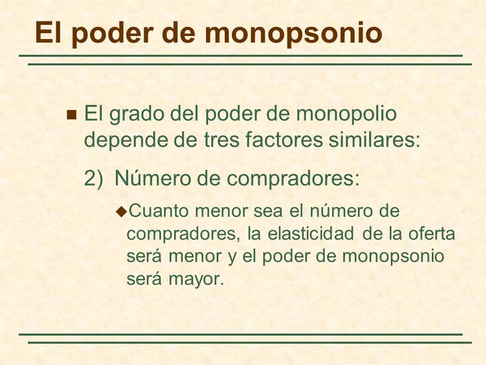 El grado del poder de monopolio depende de tres factores similares: 2)Número de compradores: Cuanto menor sea el número de compradores, la elasticidad