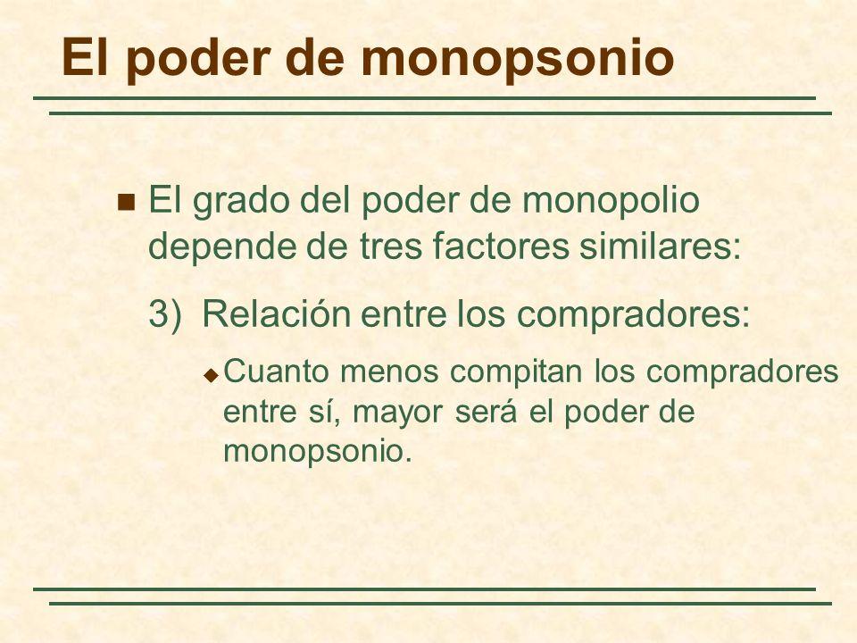 El grado del poder de monopolio depende de tres factores similares: 3)Relación entre los compradores: Cuanto menos compitan los compradores entre sí,