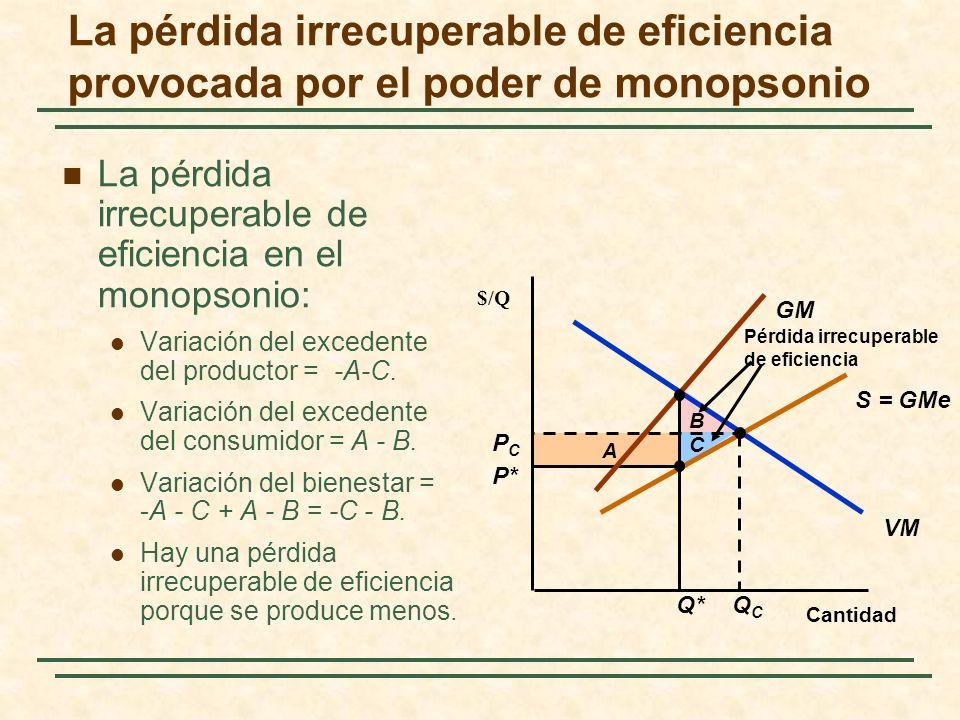 A La pérdida irrecuperable de eficiencia provocada por el poder de monopsonio La pérdida irrecuperable de eficiencia en el monopsonio: Variación del e