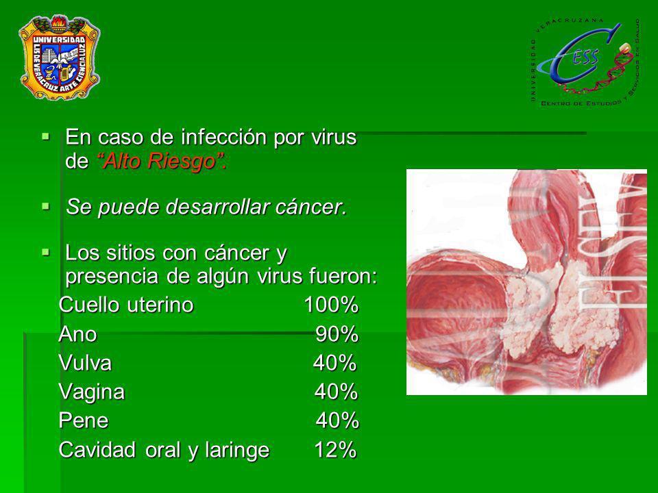 En caso de infección por virus de Alto Riesgo.En caso de infección por virus de Alto Riesgo.