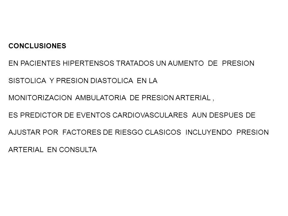 CONCLUSIONES EN PACIENTES HIPERTENSOS TRATADOS UN AUMENTO DE PRESION SISTOLICA Y PRESION DIASTOLICA EN LA MONITORIZACION AMBULATORIA DE PRESION ARTERIAL, ES PREDICTOR DE EVENTOS CARDIOVASCULARES AUN DESPUES DE AJUSTAR POR FACTORES DE RIESGO CLASICOS INCLUYENDO PRESION ARTERIAL EN CONSULTA