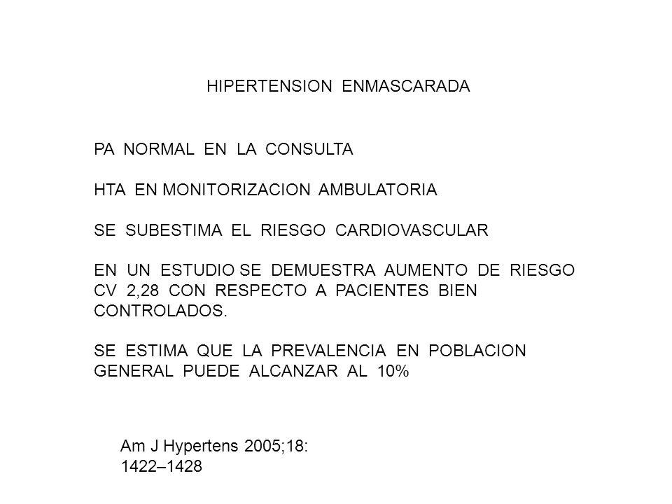 HIPERTENSION ENMASCARADA PA NORMAL EN LA CONSULTA HTA EN MONITORIZACION AMBULATORIA SE SUBESTIMA EL RIESGO CARDIOVASCULAR EN UN ESTUDIO SE DEMUESTRA AUMENTO DE RIESGO CV 2,28 CON RESPECTO A PACIENTES BIEN CONTROLADOS.