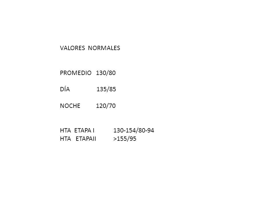 VALORES NORMALES PROMEDIO 130/80 DÍA 135/85 NOCHE 120/70 HTA ETAPA I 130-154/80-94 HTA ETAPAII >155/95
