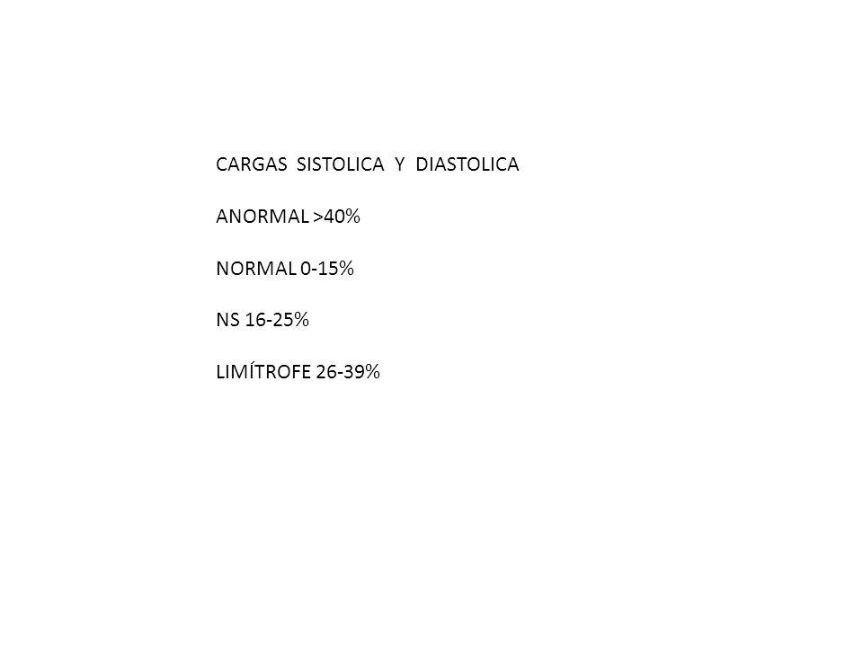 CARGAS SISTOLICA Y DIASTOLICA ANORMAL >40% NORMAL 0-15% NS 16-25% LIMÍTROFE 26-39%