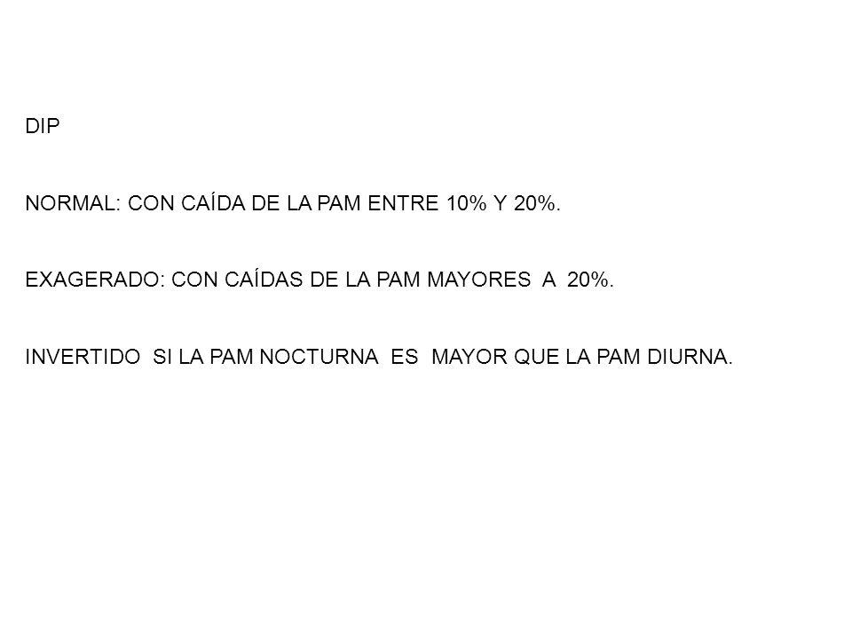 DIP NORMAL: CON CAÍDA DE LA PAM ENTRE 10% Y 20%. EXAGERADO: CON CAÍDAS DE LA PAM MAYORES A 20%. INVERTIDO SI LA PAM NOCTURNA ES MAYOR QUE LA PAM DIURN