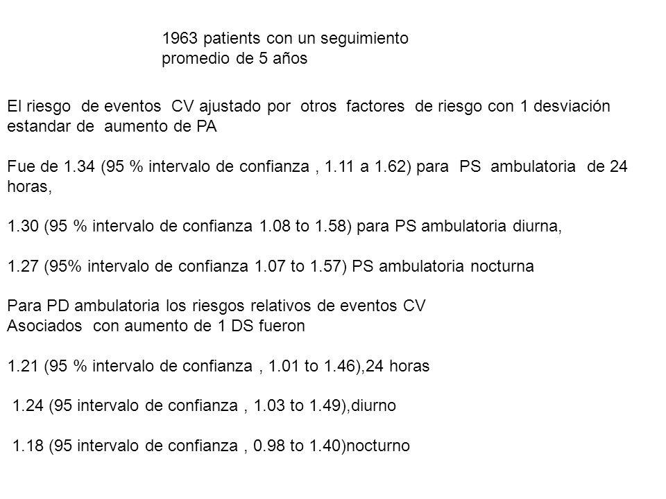 1963 patients con un seguimiento promedio de 5 años El riesgo de eventos CV ajustado por otros factores de riesgo con 1 desviación estandar de aumento de PA Fue de 1.34 (95 % intervalo de confianza, 1.11 a 1.62) para PS ambulatoria de 24 horas, 1.30 (95 % intervalo de confianza 1.08 to 1.58) para PS ambulatoria diurna, 1.27 (95% intervalo de confianza 1.07 to 1.57) PS ambulatoria nocturna Para PD ambulatoria los riesgos relativos de eventos CV Asociados con aumento de 1 DS fueron 1.21 (95 % intervalo de confianza, 1.01 to 1.46),24 horas 1.24 (95 intervalo de confianza, 1.03 to 1.49),diurno 1.18 (95 intervalo de confianza, 0.98 to 1.40)nocturno