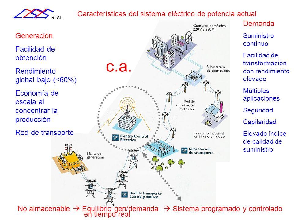 REAL Rendimiento de las máquinas eléctricas Transformador > 99% Alternador > 98% Motor > 80% Red de transporte – pérdidas 1-2% Red de distribución – pérdidas 8% Rendimiento de los ciclos térmicos Térmica convencional (Rankine) 30-34% Turbinas de gas (Brayton) 33% Ciclo combinado (Brayton+Rankine) >40% 60% Solución renovable si se dispone de un combustible gratis e inagotable a escala humana, el rendimiento del ciclo térmico sería indiferente,además de resolver el problema del agotamiento de los combustibles actualmente utilizados … ¿Esto resuelve el problema.