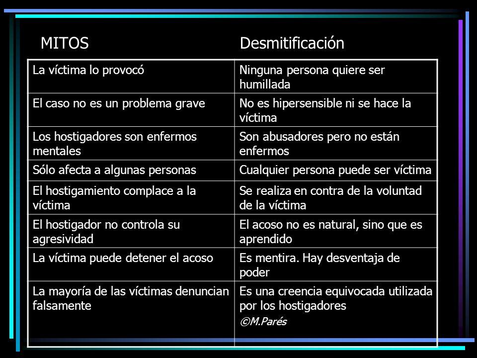 MITOS Desmitificación La víctima lo provocóNinguna persona quiere ser humillada El caso no es un problema graveNo es hipersensible ni se hace la vícti