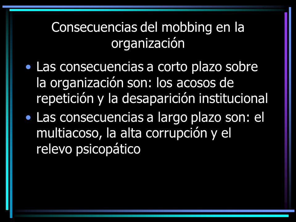 Consecuencias del mobbing en la organización Las consecuencias a corto plazo sobre la organización son: los acosos de repetición y la desaparición ins