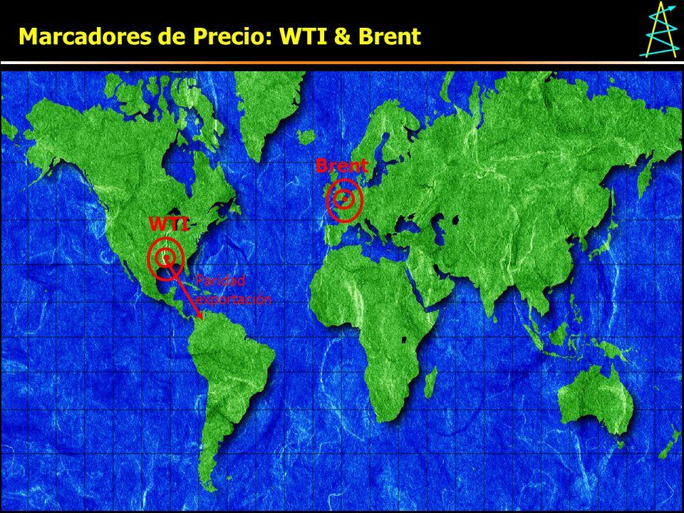 16 por Tomás de la Calle B. Marcadores de Precio: WTI & Brent WTI Brent Paridad exportación