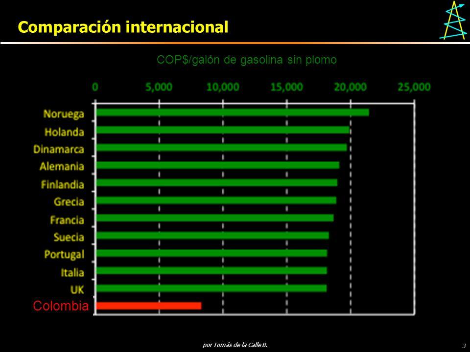 3 por Tomás de la Calle B. Comparación internacional Colombia COP$/galón de gasolina sin plomo