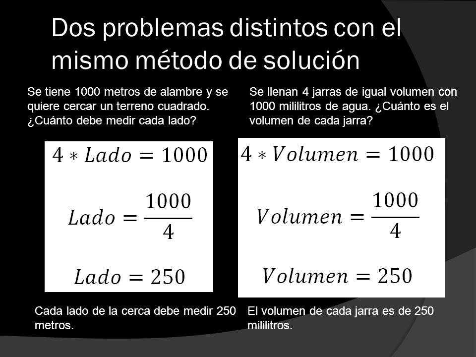 Dos problemas distintos con el mismo método de solución Se tiene 1000 metros de alambre y se quiere cercar un terreno cuadrado. ¿Cuánto debe medir cad