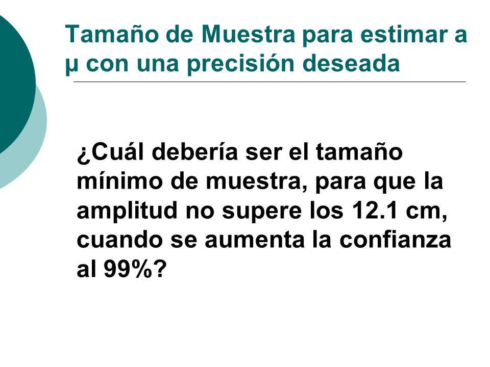 Tamaño de Muestra para estimar a µ con una precisión deseada ¿Cuál debería ser el tamaño mínimo de muestra, para que la amplitud no supere los 12.1 cm
