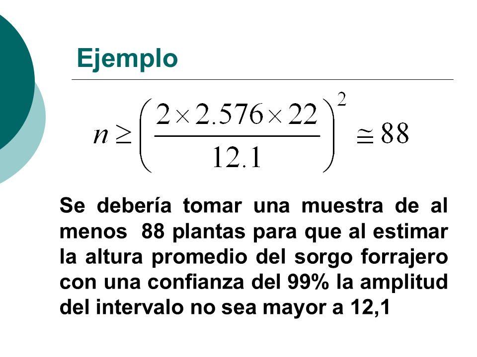 Ejemplo Se debería tomar una muestra de al menos 88 plantas para que al estimar la altura promedio del sorgo forrajero con una confianza del 99% la am