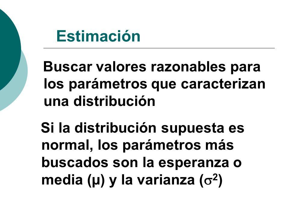 Estimación Buscar valores razonables para los parámetros que caracterizan una distribución Si la distribución supuesta es normal, los parámetros más b