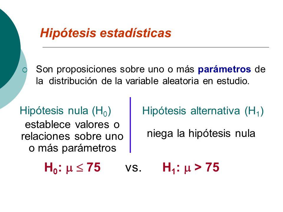 Son proposiciones sobre uno o más parámetros de la distribución de la variable aleatoria en estudio. Hipótesis estadísticas Hipótesis nula (H 0 ) Hipó