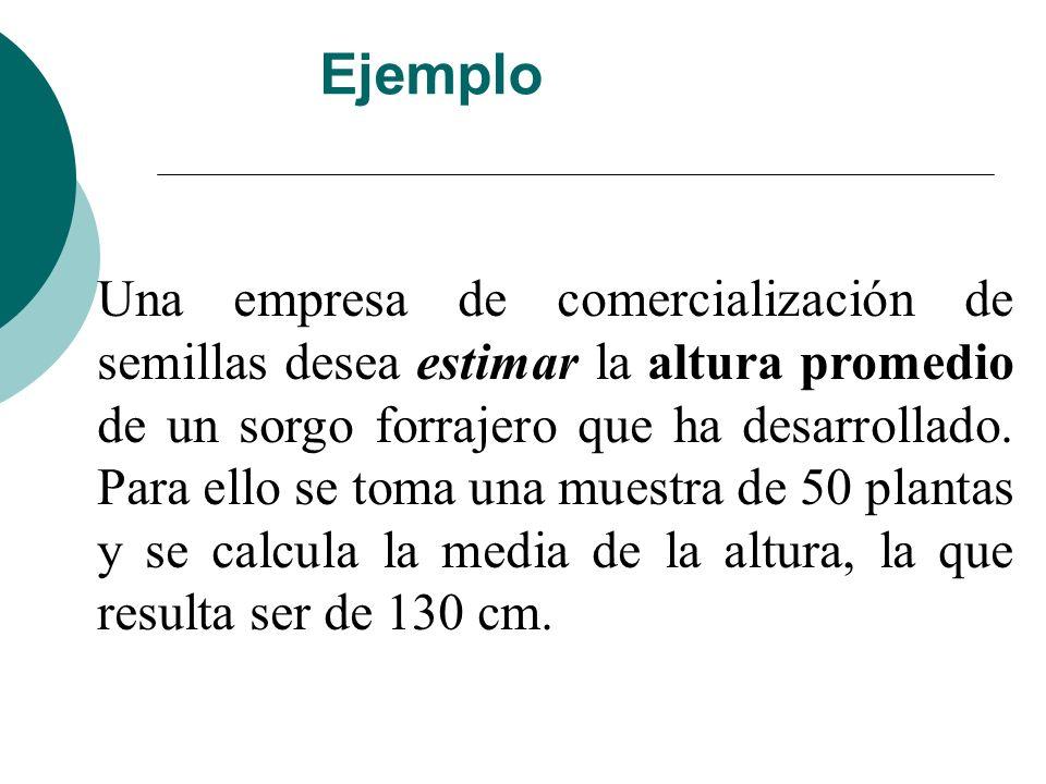 Ejemplo Una empresa de comercialización de semillas desea estimar la altura promedio de un sorgo forrajero que ha desarrollado. Para ello se toma una