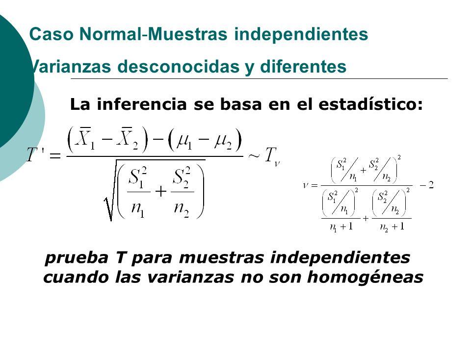 Caso Normal-Muestras independientes La inferencia se basa en el estadístico: Varianzas desconocidas y diferentes prueba T para muestras independientes