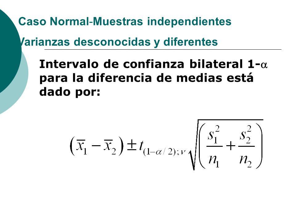 Intervalo de confianza bilateral 1- para la diferencia de medias está dado por: Caso Normal-Muestras independientes Varianzas desconocidas y diferente