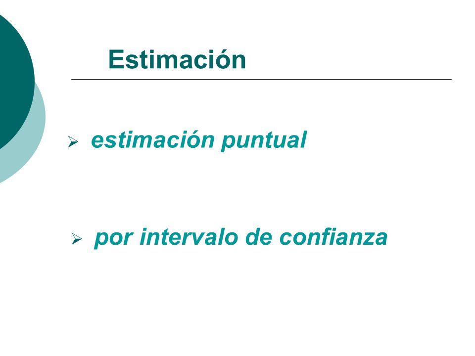 Tamaño de Muestra para estimar a µ con una precisión deseada Donde c es la amplitud del intervalo de confianza